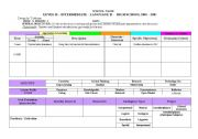English Worksheets: ENGLISH CLASS PLANNER