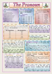 English Worksheets: The Pronouns (3 pages)