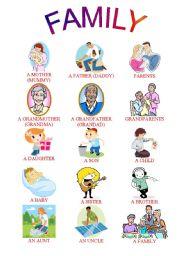 English Worksheet: PICTIONARY FAMILY
