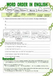 English Worksheet: Word Order in English