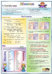 English worksheet: Nouns: gender, plurals, countable and uncountable