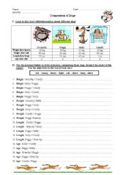 English Worksheets: Comparison of Dogs