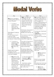 English Worksheet: Modal verbs may, might and must