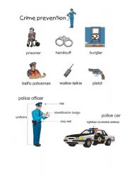 Police Officer Accessories | Community workers, Labour and ...