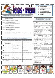 English Worksheet: TENSES - revision