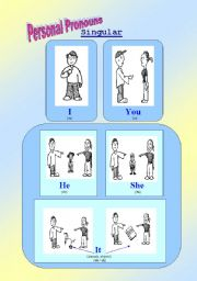 Personal (subject) Pronouns - Classroom poster or flashcards