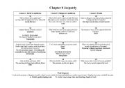 English Worksheet: Jeopardy Game: Landforms and Fossils