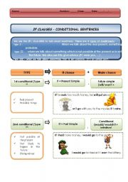 English Worksheet: If clauses (type I and type II)