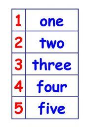 graphic regarding Number Flash Cards Printable 1-20 named Quantities 1 toward 20 - Flashcards/Wordcards - ESL worksheet as a result of