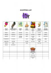 English Worksheet: SHOPPING LIST - Going to The Supermarket