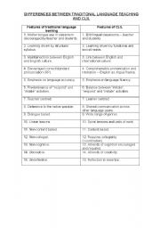 English Worksheet: DIFFERENCES BETWEEN TRADITONAL LANGUAGE TEACHING AND CLIL