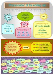 English Worksheet: Pronunciation of -ed