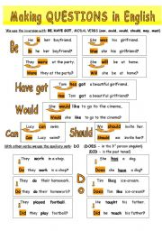English Worksheet: Making questions in English.