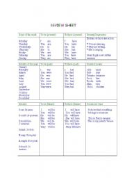 Worksheets Grammar Review Worksheets english teaching worksheets reviews grammar review sheet