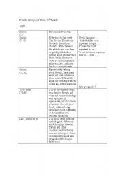 English Worksheet: Conversation class lesson plan