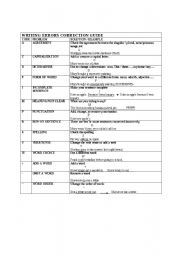 English Worksheets: correcting compositions