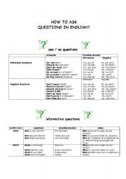 English Worksheets: How to ask questions in English