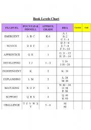 English Worksheets: Book Levels Chart