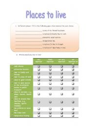 Places to live - 3 pages with extra information for teachers