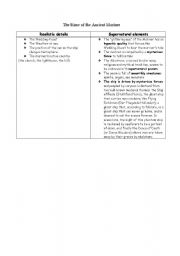 English Worksheets: The Rhyme of the Ancient Mariner