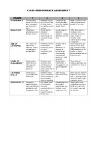 English Worksheet: Class performance rubrics