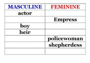 English Worksheets: Masculine and Feminie Nouns