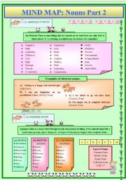 English Worksheet: MIND MAP: NOUNS (Part 2)