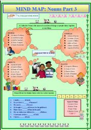 English Worksheet: Mind Map: NOUUNS PART 3