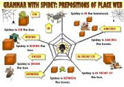 English Worksheet: EASY GRAMMAR WITH SPIDEY: PREPOSITIONS OF PLACE - FUNNY GRAMMAR-GUIDE FOR YOUNG LEARNERS IN A POSTER FORMAT (part 1)