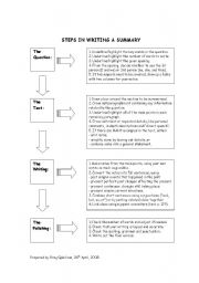 English Worksheets: Summary Writing Process Guide