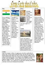 Some facts about India