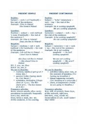 English Worksheet: P. Simple, P. Continuous, frequency adverbs, word order, personal pronouns