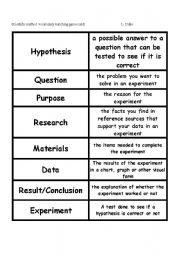 Printables Scientific Method Worksheet Pdf scientific method vocabulary matching game