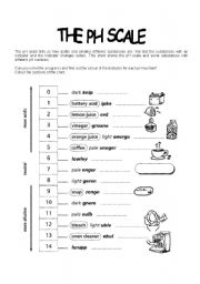 Printables Ph Worksheet english worksheets ph scale worksheet scale