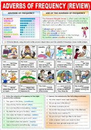 English Worksheet: THE ADVERBS OF FREQUENCY (REVIEW)