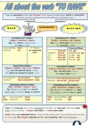 ALL ABOUT THE VERB ´TO HAVE´! - A COMPLETE GRAMMAR-GUIDE FOR TEACHERS AND STUDENTS (2pages)