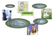 English Worksheets: Greetings in English