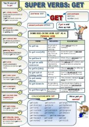 English Worksheets: SUPER ENGLISH VERBS! PART 1:GET - 1 PAGE GRAMMAR-GUIDE (top 10 uses of �get�; �get� as a phrasal verb with meanings and examples and collocations with �get�)
