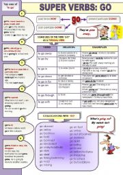 English Worksheet: SUPER  ENGLISH VERBS! PART 5: GO - 1 PAGE GRAMMAR-GUIDE (top uses of �go�, �go� as a phrasal verb and collocations with �go�)