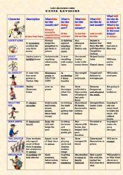 English Worksheet: Lucky Luke - revision of 5 tenses