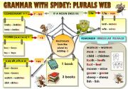 English Worksheet: EASY GRAMMAR WITH SPIDEY: PLURALS WEB - FUNNY GRAMMAR-GUIDE FOR YOUNG LEARNERS IN A POSTER FORMAT (part 2)