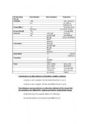 English Worksheets: coordinators and subordinators