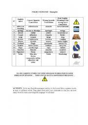 English worksheet: Cognates true or false? 2nd part
