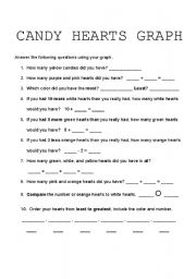 English worksheets: Candy Hearts Graphing Questions