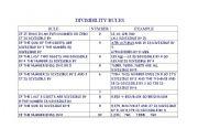 math worksheet : english worksheets divisibility rules : Worksheets On Divisibility Rules