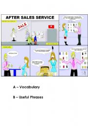 AFTER SALES SERVICE - Useful phrases and vocabulary