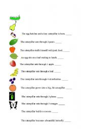 The Very Hungry Caterpillar Sequencing Worksheet
