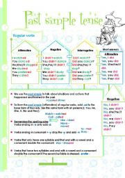 Past simple tense (regular and irregular verbs). Wh/questions. Grammar guide plus different exercises. //6pages// editable