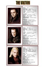 New moon characters - speaking cards 2/5