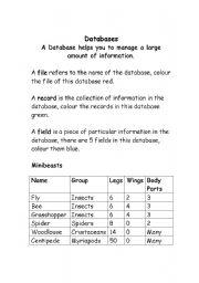 English Worksheets: Databases